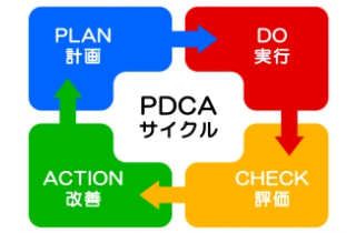 PDCAは使い物にならない?