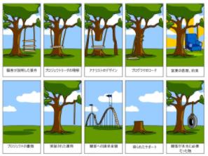 顧客の深層心理